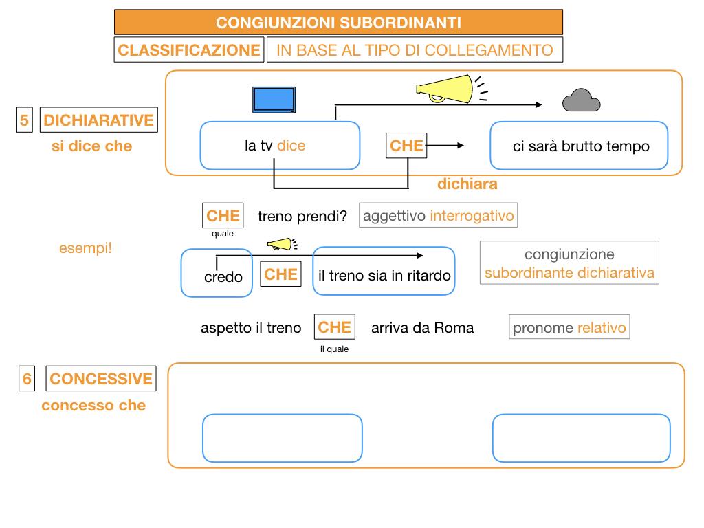 3. GRAMMATICA_CONGIUNZIONI_SUBORDINANTI_SIMULAZIONE.103