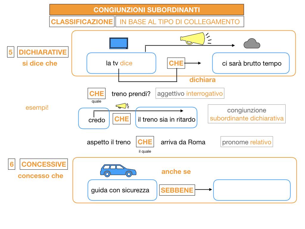 3. GRAMMATICA_CONGIUNZIONI_SUBORDINANTI_SIMULAZIONE.106