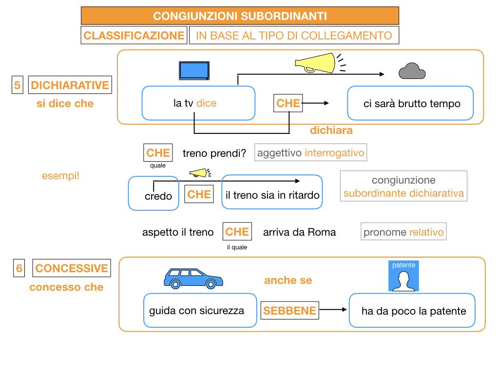 3. GRAMMATICA_CONGIUNZIONI_SUBORDINANTI_SIMULAZIONE.107