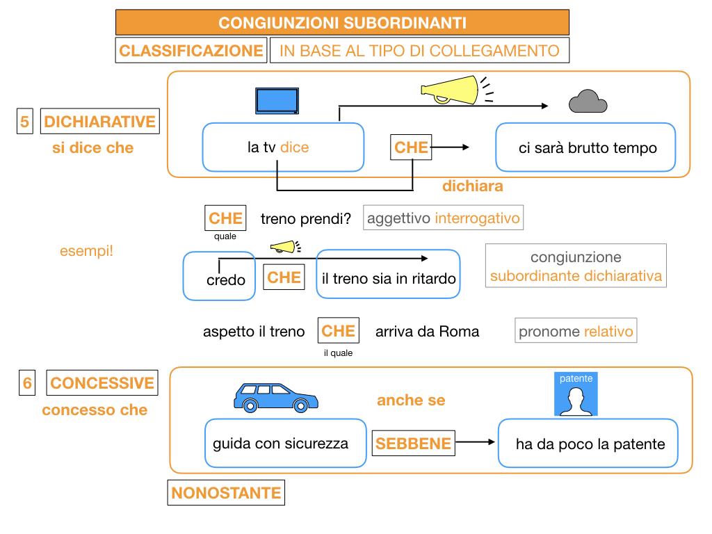 3. GRAMMATICA_CONGIUNZIONI_SUBORDINANTI_SIMULAZIONE.108