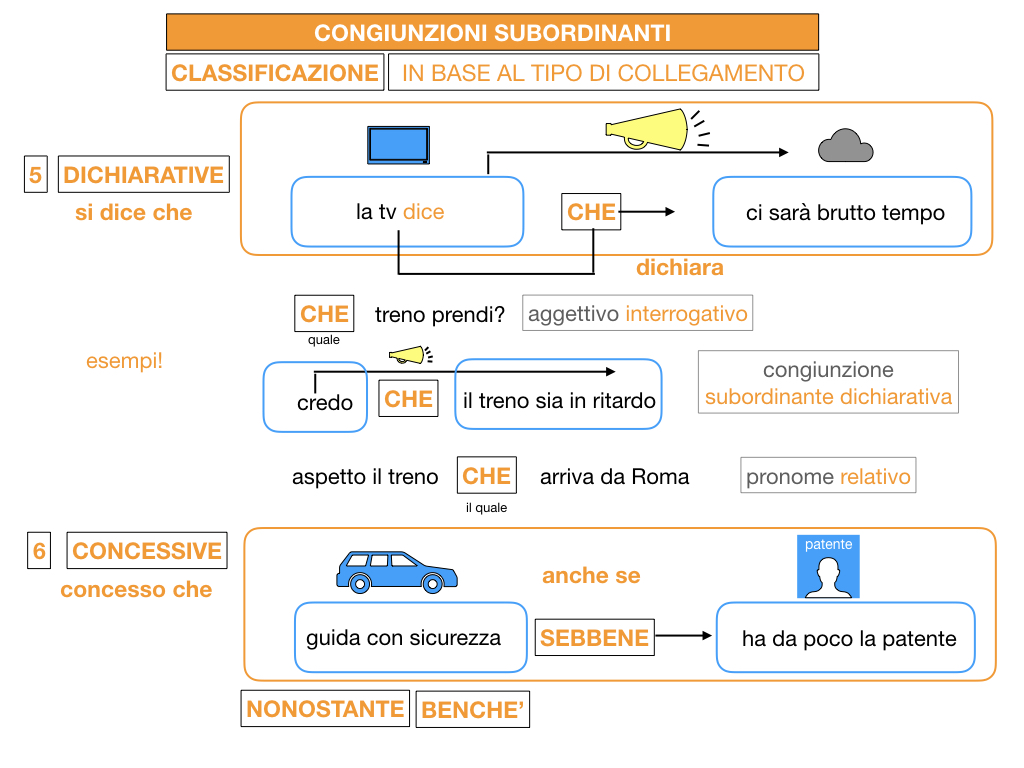 3. GRAMMATICA_CONGIUNZIONI_SUBORDINANTI_SIMULAZIONE.109