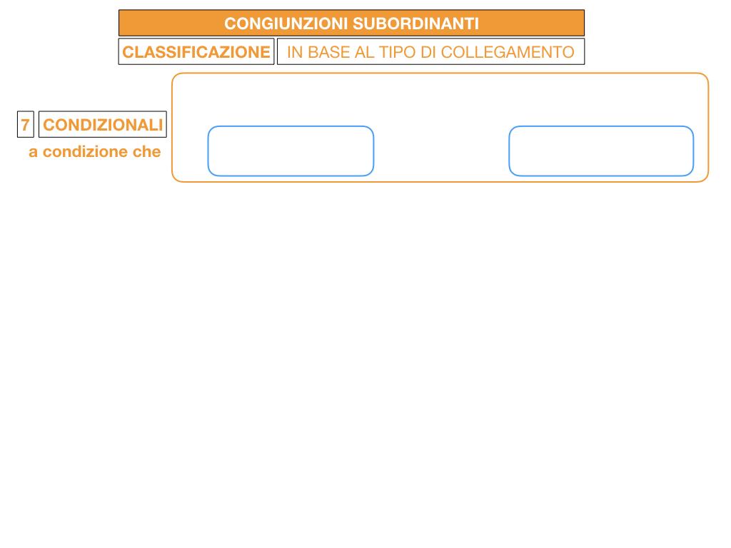 3. GRAMMATICA_CONGIUNZIONI_SUBORDINANTI_SIMULAZIONE.112