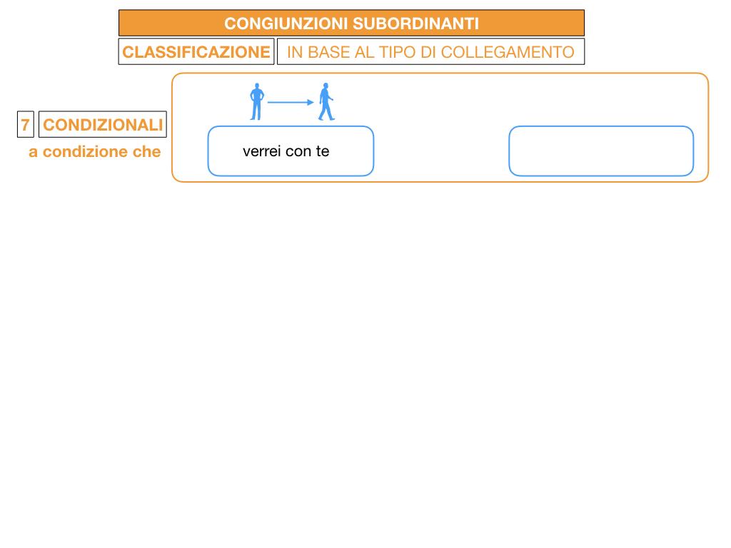 3. GRAMMATICA_CONGIUNZIONI_SUBORDINANTI_SIMULAZIONE.113