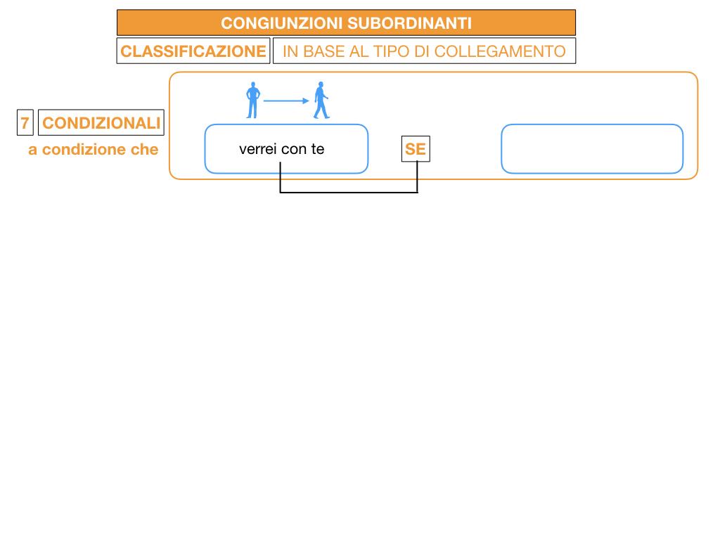 3. GRAMMATICA_CONGIUNZIONI_SUBORDINANTI_SIMULAZIONE.114