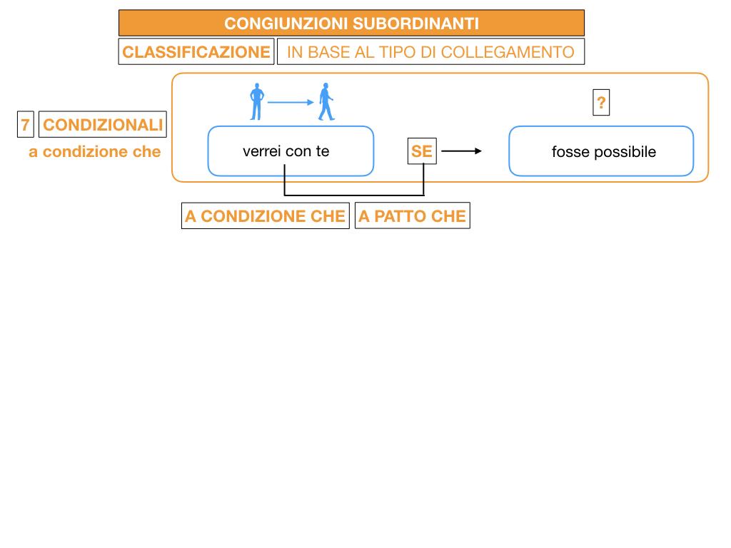 3. GRAMMATICA_CONGIUNZIONI_SUBORDINANTI_SIMULAZIONE.117
