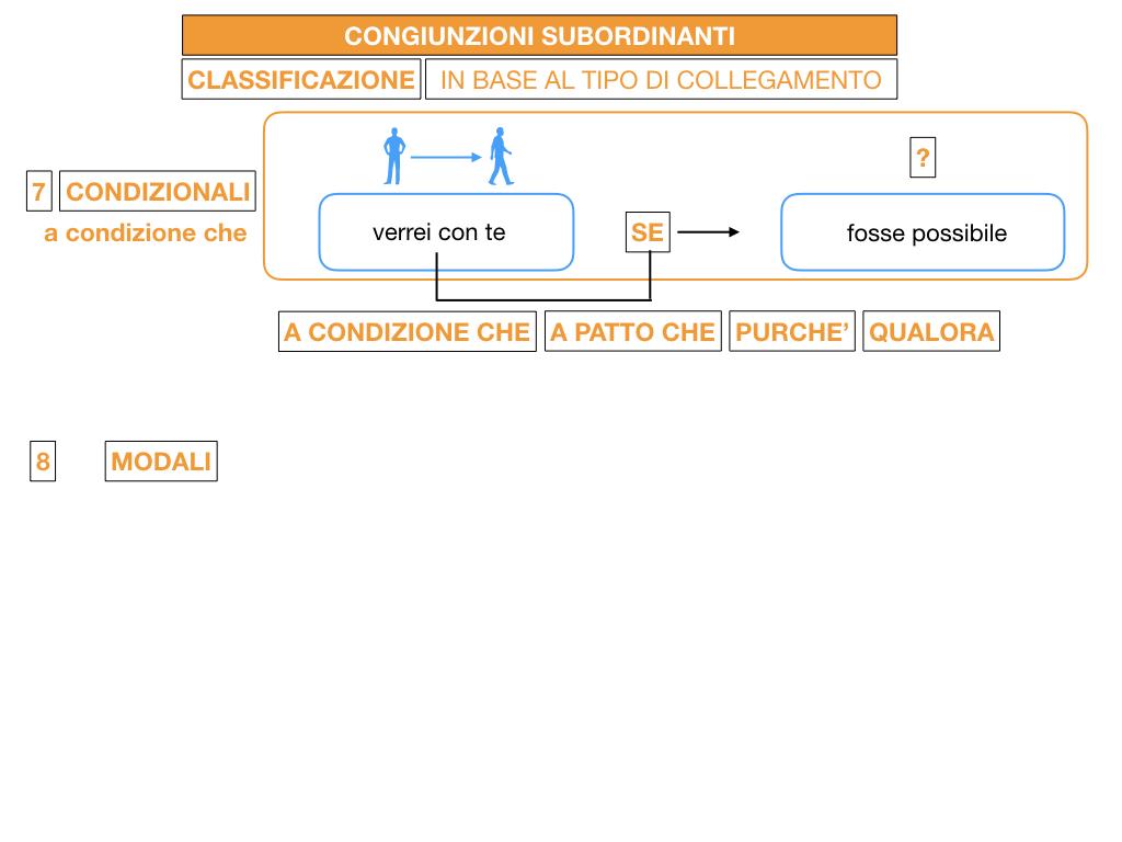 3. GRAMMATICA_CONGIUNZIONI_SUBORDINANTI_SIMULAZIONE.120