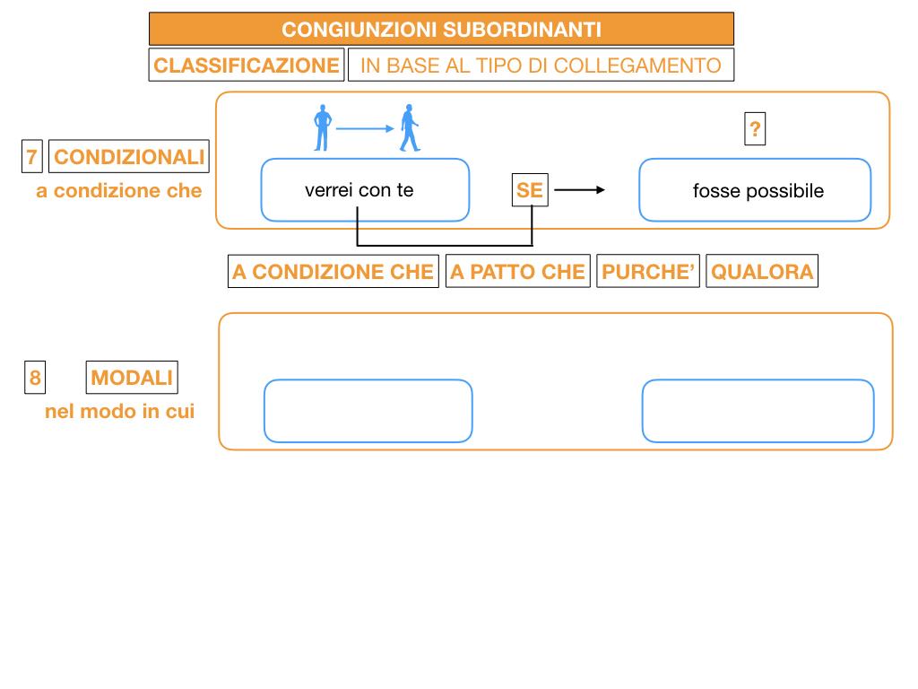 3. GRAMMATICA_CONGIUNZIONI_SUBORDINANTI_SIMULAZIONE.121