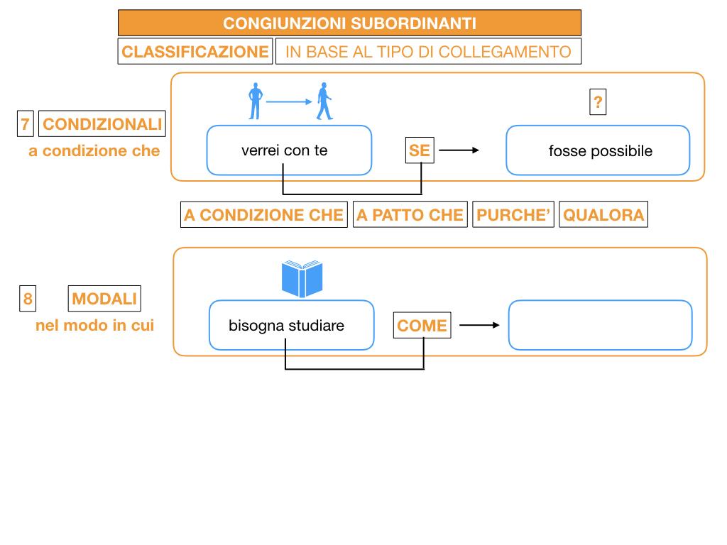 3. GRAMMATICA_CONGIUNZIONI_SUBORDINANTI_SIMULAZIONE.124