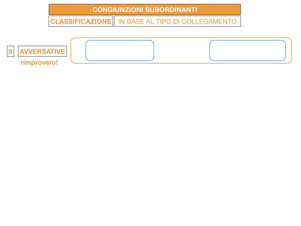 3. GRAMMATICA_CONGIUNZIONI_SUBORDINANTI_SIMULAZIONE.127