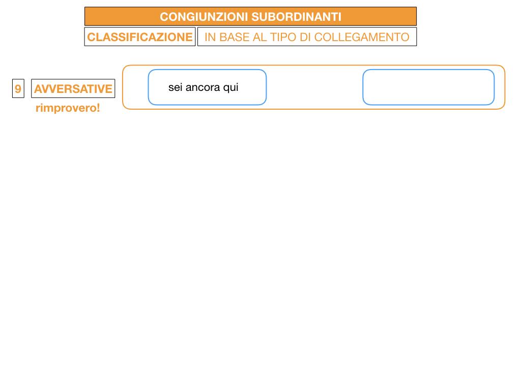 3. GRAMMATICA_CONGIUNZIONI_SUBORDINANTI_SIMULAZIONE.128