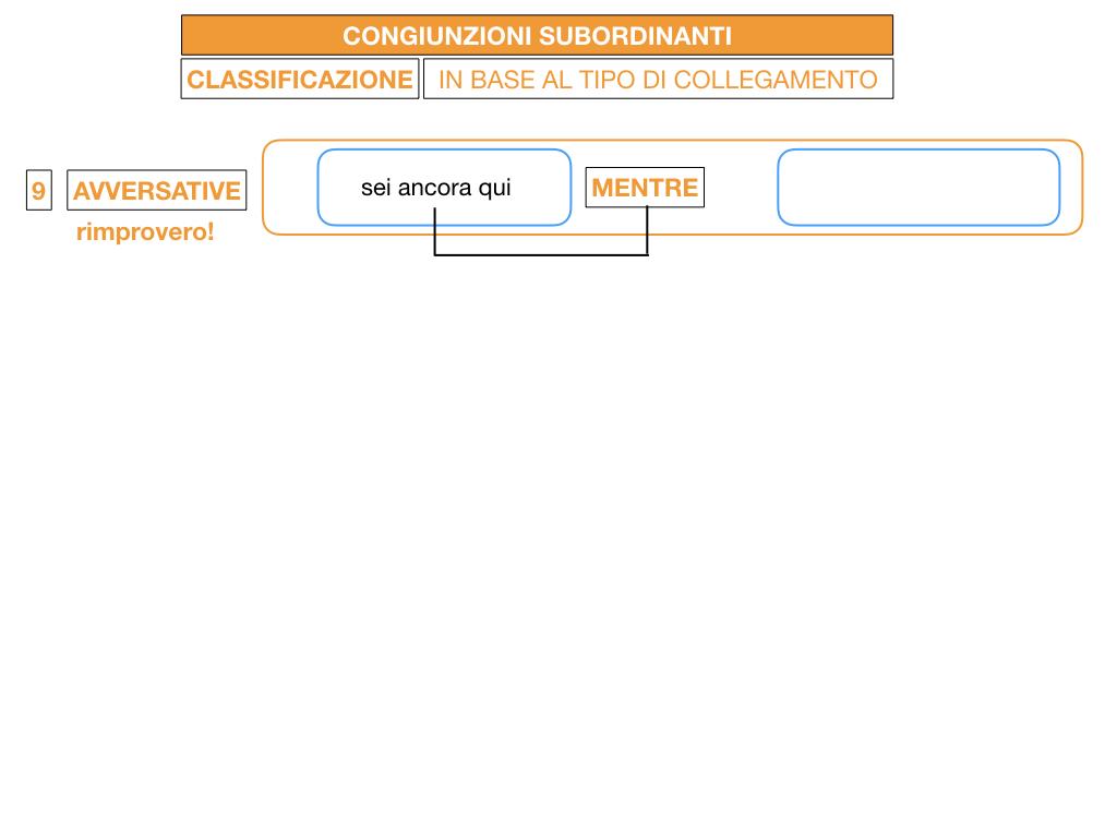 3. GRAMMATICA_CONGIUNZIONI_SUBORDINANTI_SIMULAZIONE.129
