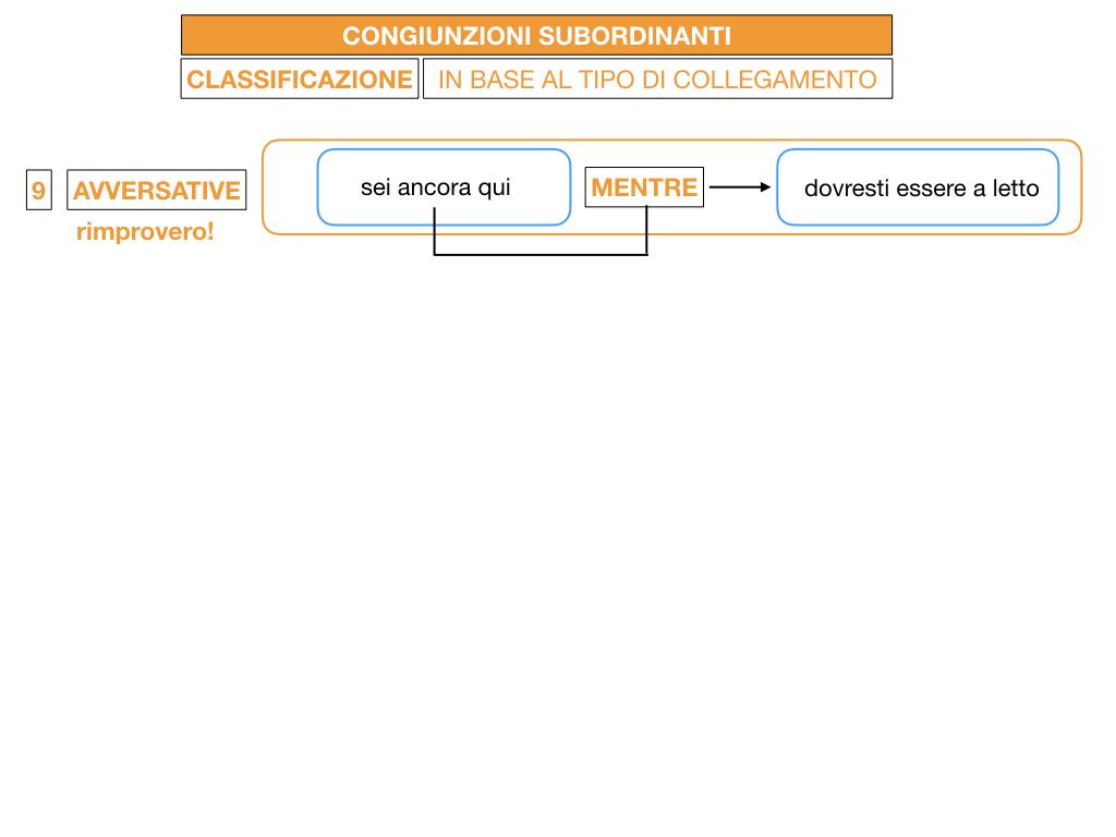 3. GRAMMATICA_CONGIUNZIONI_SUBORDINANTI_SIMULAZIONE.130