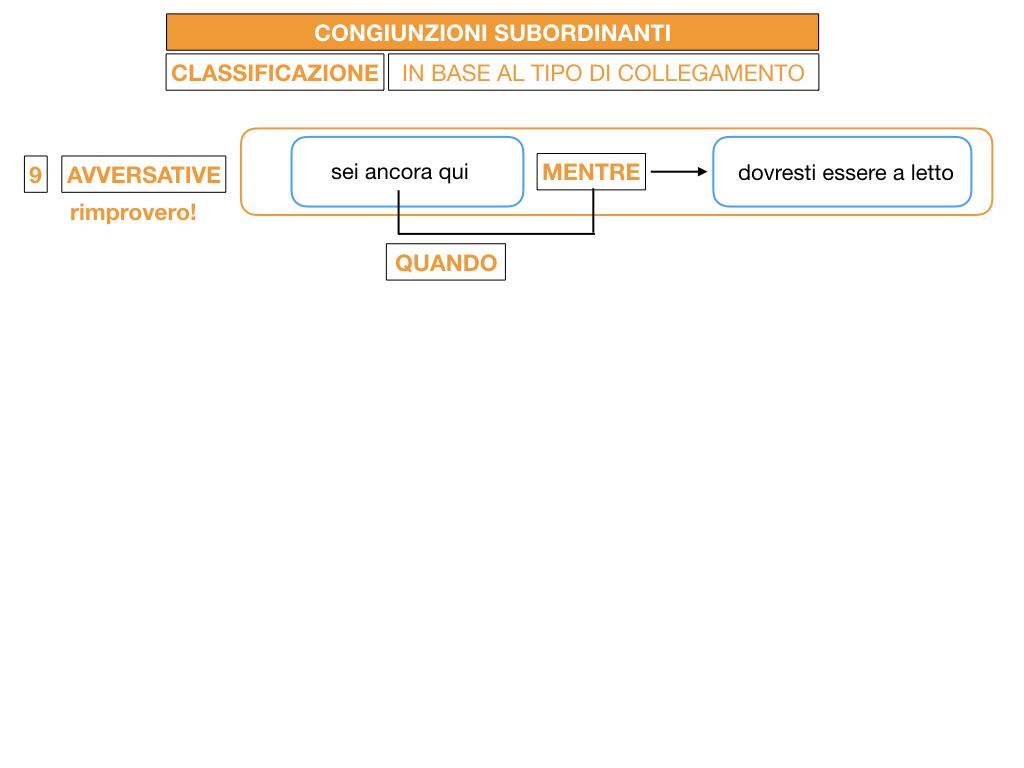 3. GRAMMATICA_CONGIUNZIONI_SUBORDINANTI_SIMULAZIONE.131