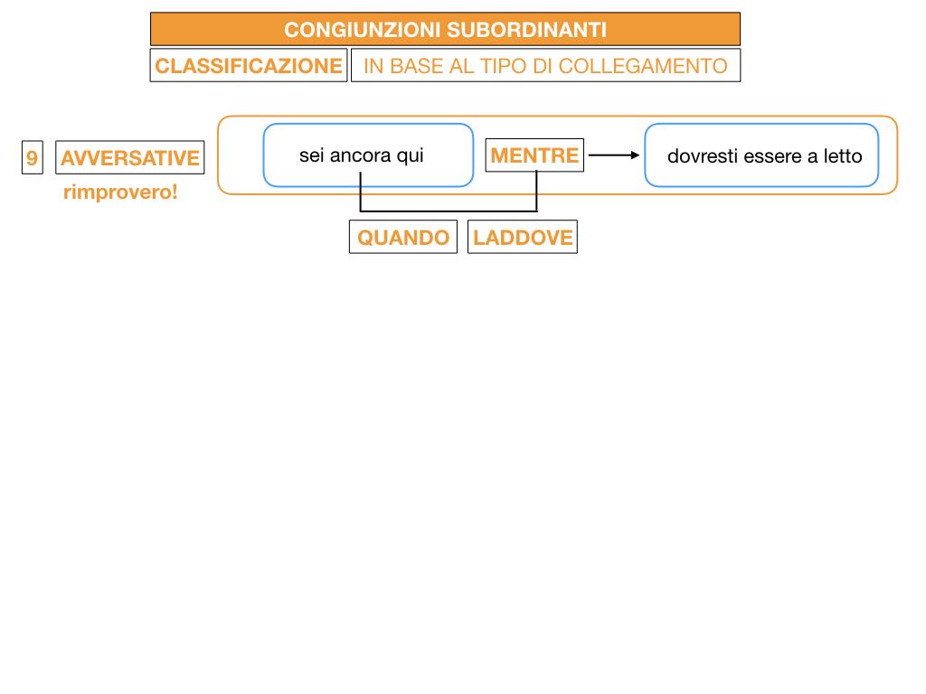 3. GRAMMATICA_CONGIUNZIONI_SUBORDINANTI_SIMULAZIONE.132