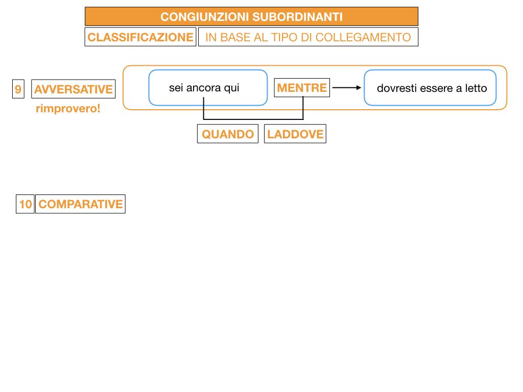 3. GRAMMATICA_CONGIUNZIONI_SUBORDINANTI_SIMULAZIONE.133