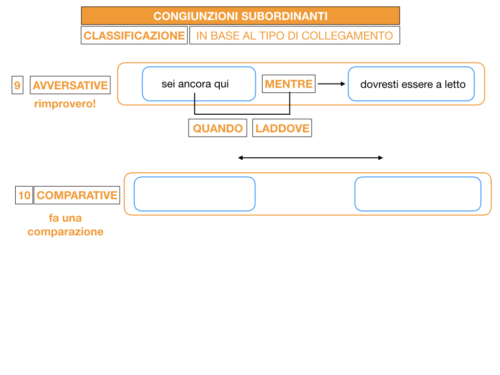 3. GRAMMATICA_CONGIUNZIONI_SUBORDINANTI_SIMULAZIONE.134