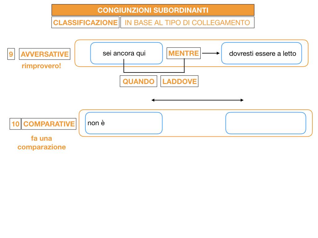 3. GRAMMATICA_CONGIUNZIONI_SUBORDINANTI_SIMULAZIONE.135