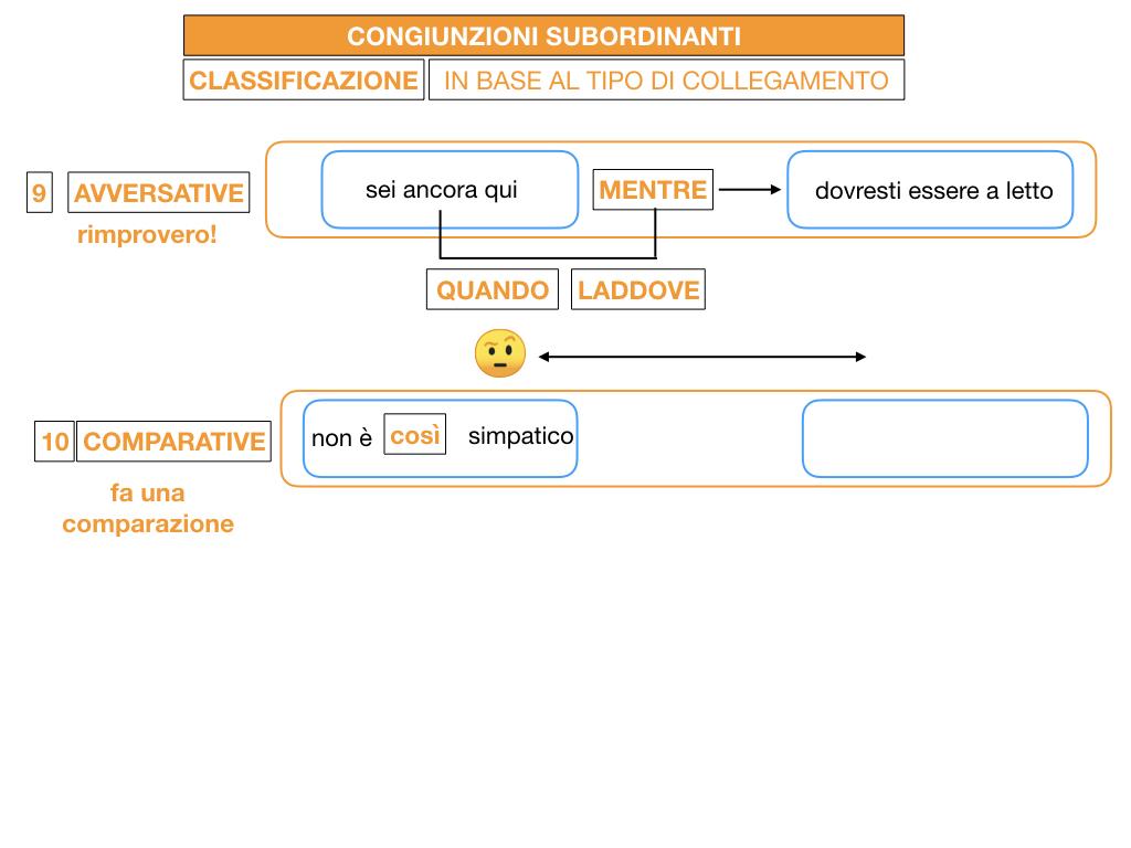 3. GRAMMATICA_CONGIUNZIONI_SUBORDINANTI_SIMULAZIONE.136