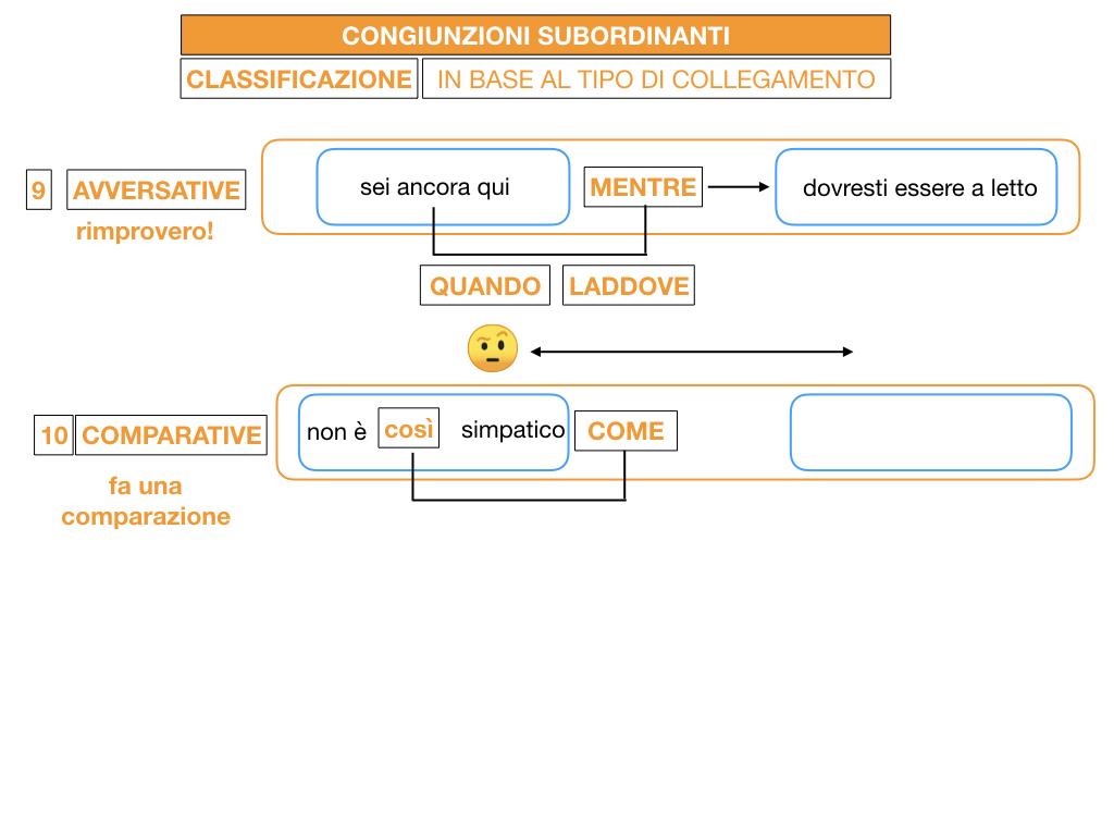 3. GRAMMATICA_CONGIUNZIONI_SUBORDINANTI_SIMULAZIONE.137