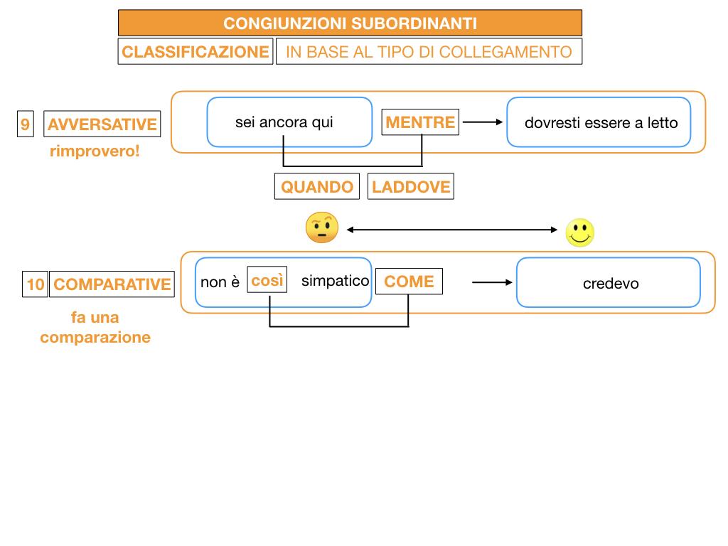 3. GRAMMATICA_CONGIUNZIONI_SUBORDINANTI_SIMULAZIONE.138