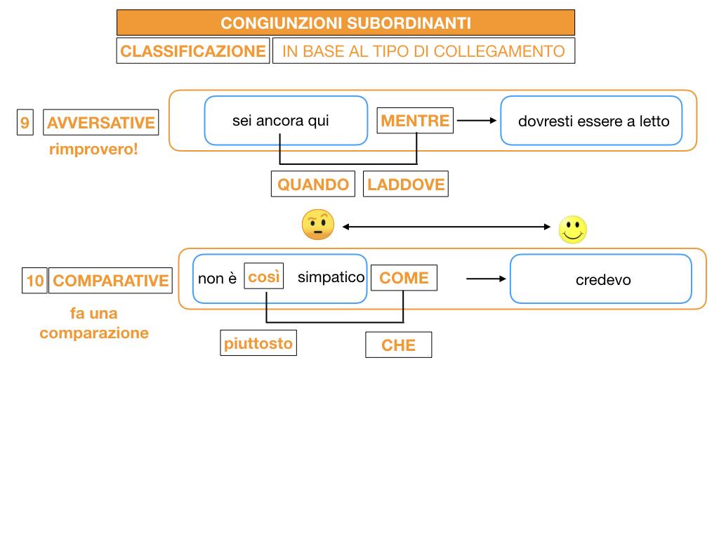 3. GRAMMATICA_CONGIUNZIONI_SUBORDINANTI_SIMULAZIONE.139