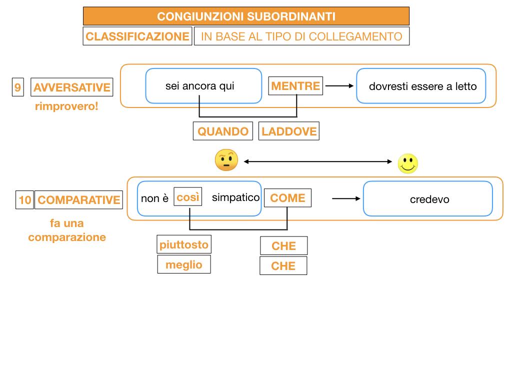 3. GRAMMATICA_CONGIUNZIONI_SUBORDINANTI_SIMULAZIONE.140