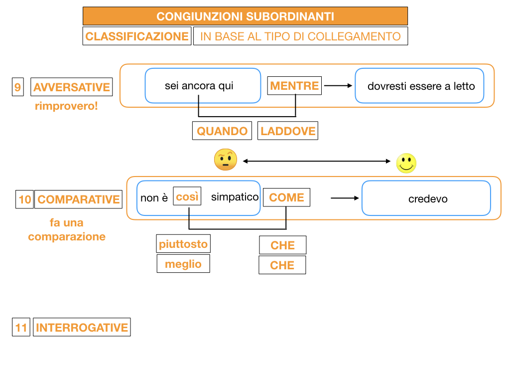 3. GRAMMATICA_CONGIUNZIONI_SUBORDINANTI_SIMULAZIONE.141