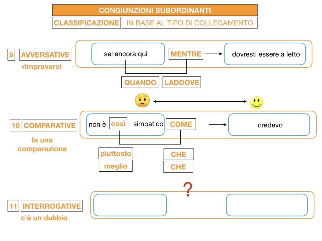 3. GRAMMATICA_CONGIUNZIONI_SUBORDINANTI_SIMULAZIONE.142