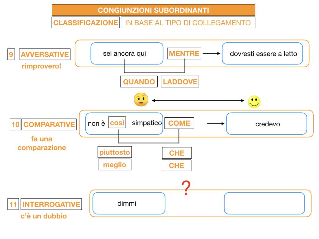 3. GRAMMATICA_CONGIUNZIONI_SUBORDINANTI_SIMULAZIONE.143