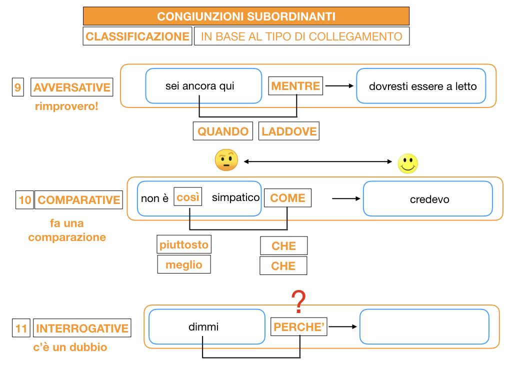 3. GRAMMATICA_CONGIUNZIONI_SUBORDINANTI_SIMULAZIONE.144