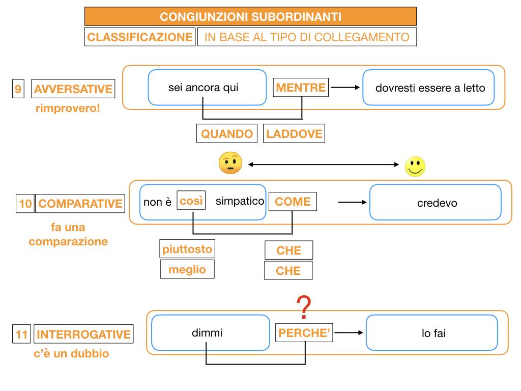 3. GRAMMATICA_CONGIUNZIONI_SUBORDINANTI_SIMULAZIONE.145