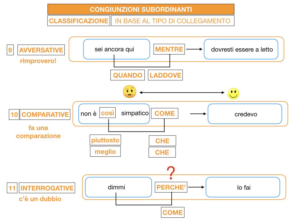 3. GRAMMATICA_CONGIUNZIONI_SUBORDINANTI_SIMULAZIONE.146