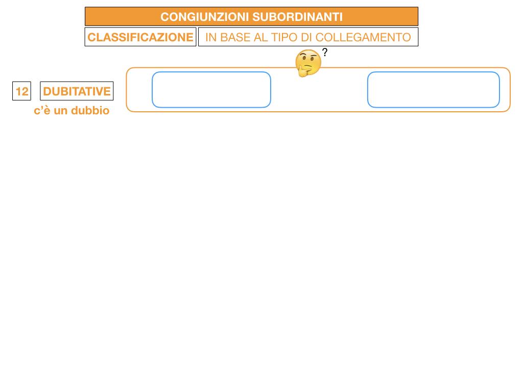 3. GRAMMATICA_CONGIUNZIONI_SUBORDINANTI_SIMULAZIONE.148