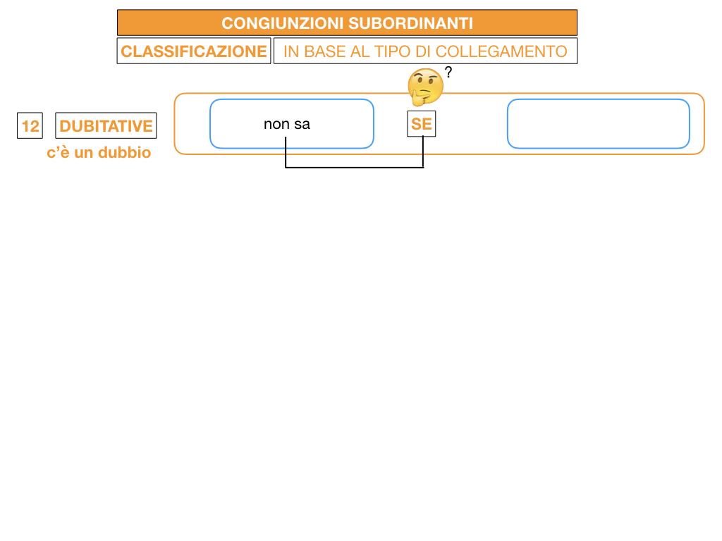 3. GRAMMATICA_CONGIUNZIONI_SUBORDINANTI_SIMULAZIONE.150
