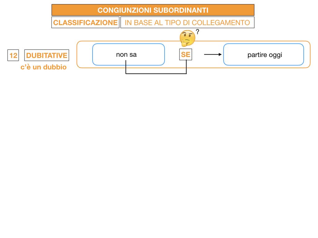3. GRAMMATICA_CONGIUNZIONI_SUBORDINANTI_SIMULAZIONE.151