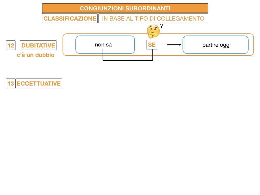 3. GRAMMATICA_CONGIUNZIONI_SUBORDINANTI_SIMULAZIONE.152