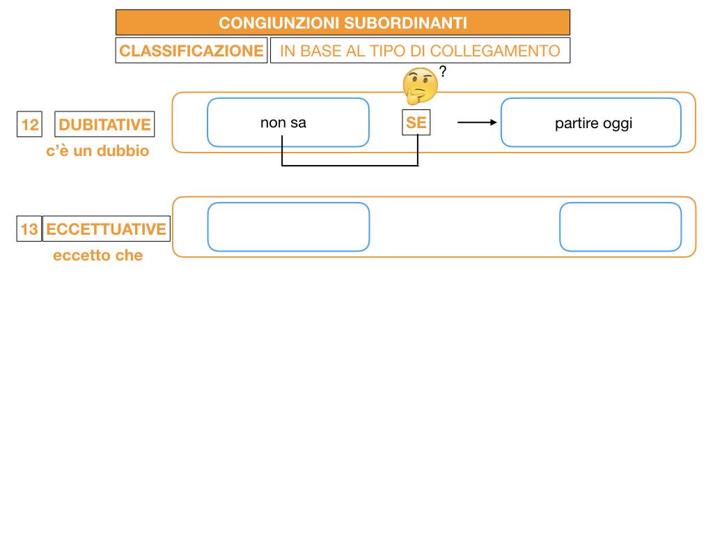 3. GRAMMATICA_CONGIUNZIONI_SUBORDINANTI_SIMULAZIONE.153