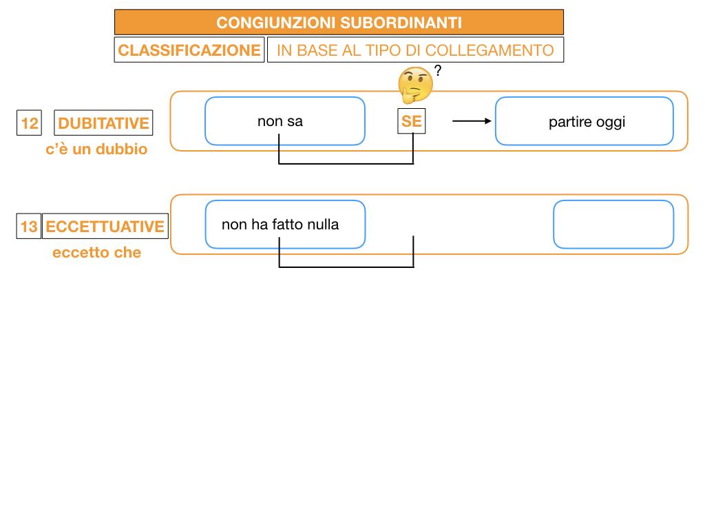 3. GRAMMATICA_CONGIUNZIONI_SUBORDINANTI_SIMULAZIONE.154