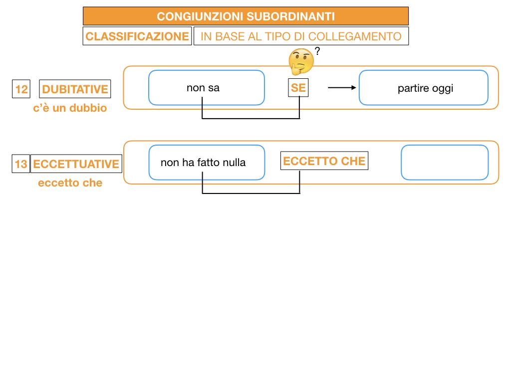 3. GRAMMATICA_CONGIUNZIONI_SUBORDINANTI_SIMULAZIONE.155