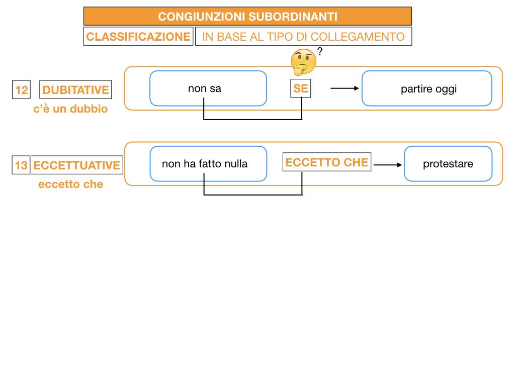 3. GRAMMATICA_CONGIUNZIONI_SUBORDINANTI_SIMULAZIONE.156