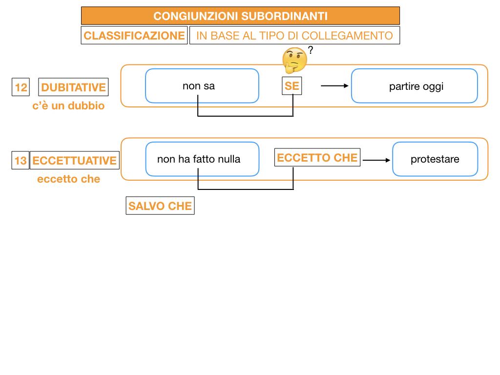 3. GRAMMATICA_CONGIUNZIONI_SUBORDINANTI_SIMULAZIONE.157