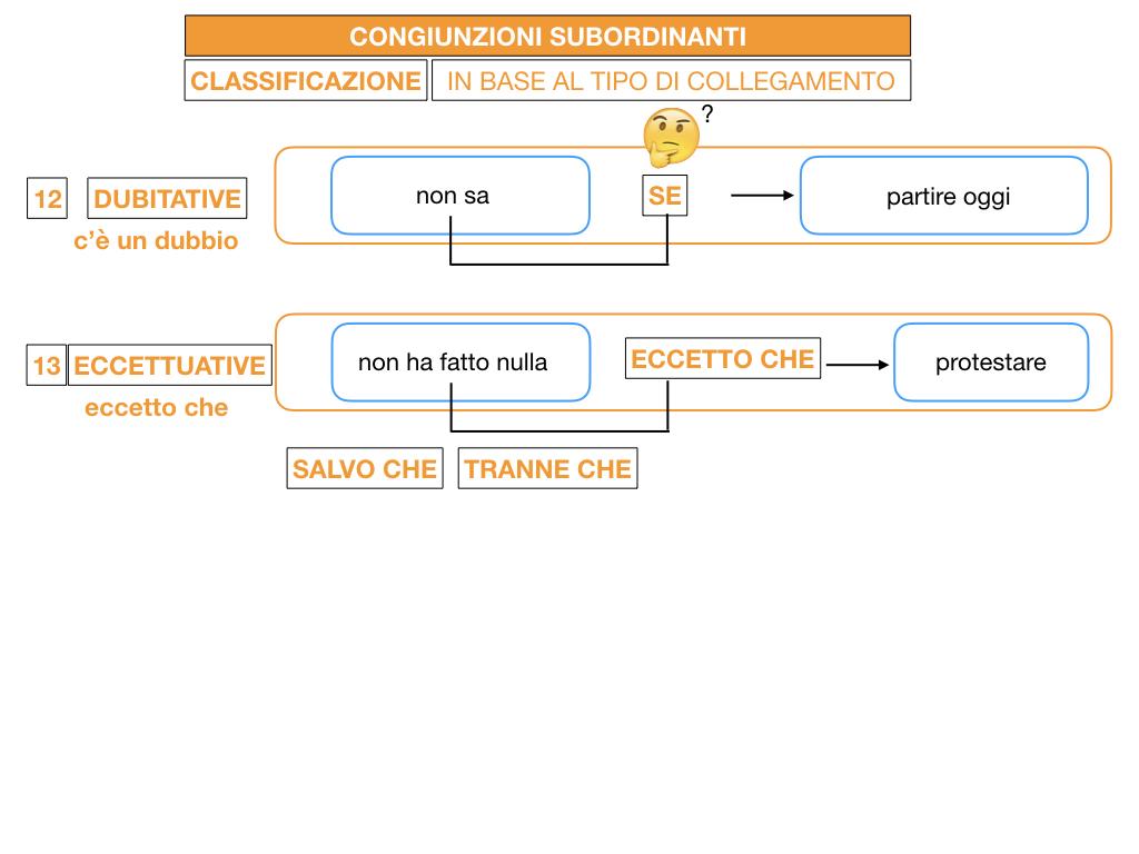 3. GRAMMATICA_CONGIUNZIONI_SUBORDINANTI_SIMULAZIONE.158