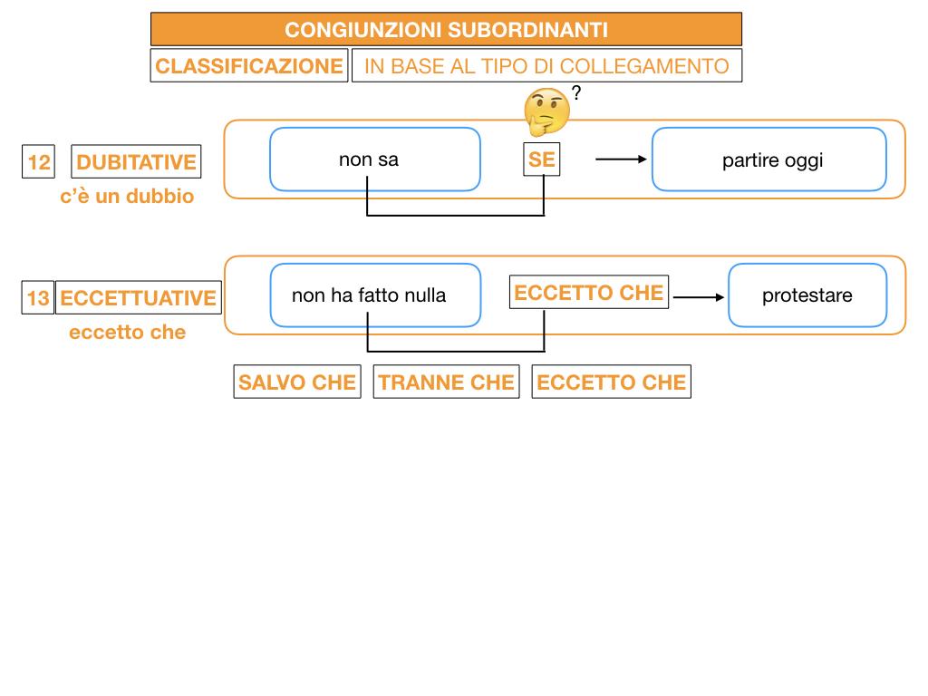 3. GRAMMATICA_CONGIUNZIONI_SUBORDINANTI_SIMULAZIONE.159