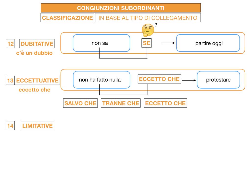 3. GRAMMATICA_CONGIUNZIONI_SUBORDINANTI_SIMULAZIONE.160