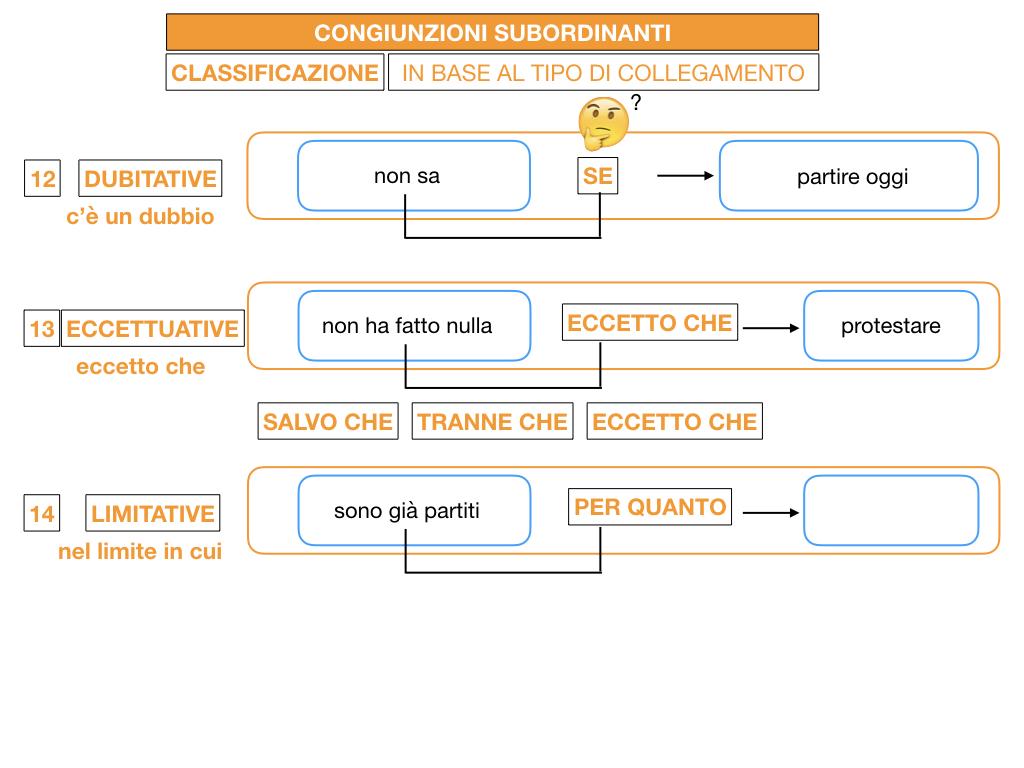 3. GRAMMATICA_CONGIUNZIONI_SUBORDINANTI_SIMULAZIONE.163