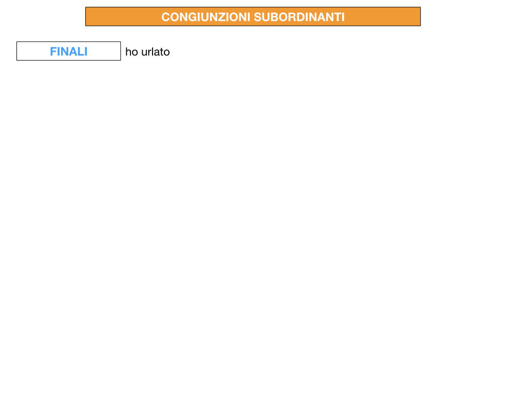 3. GRAMMATICA_CONGIUNZIONI_SUBORDINANTI_SIMULAZIONE.173