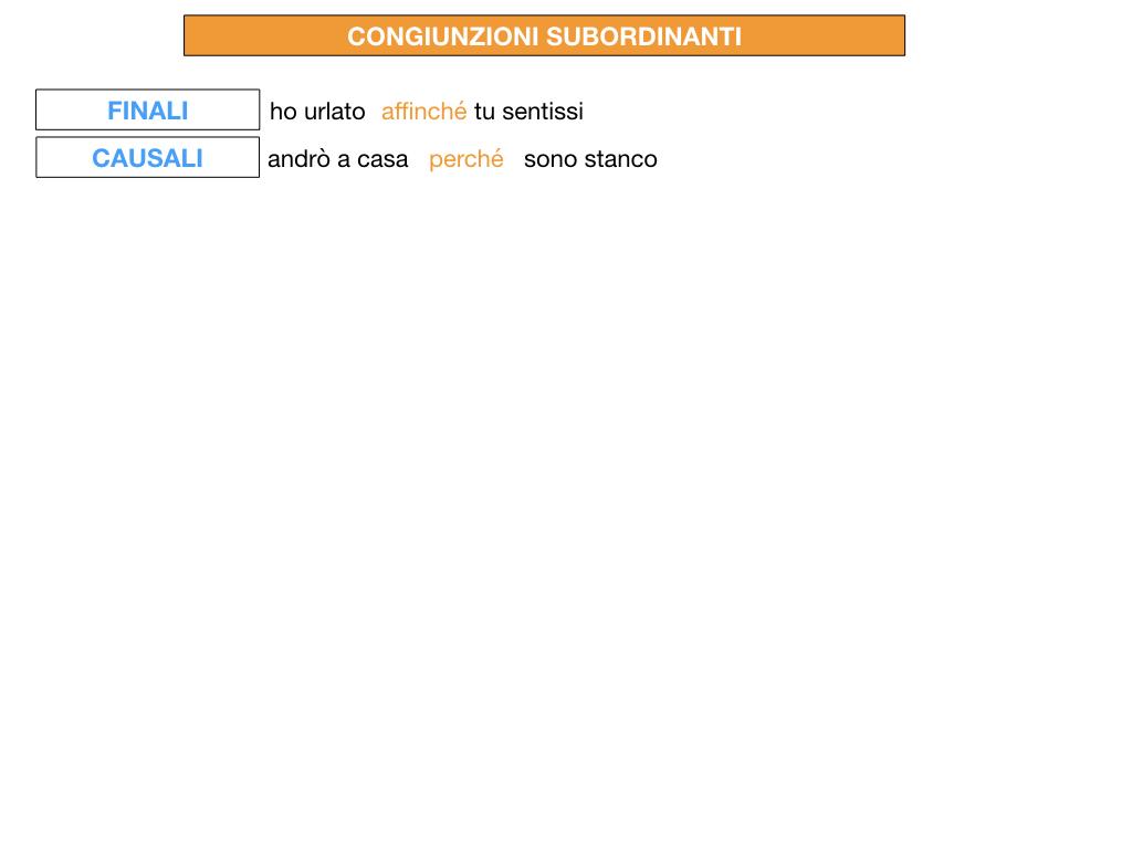 3. GRAMMATICA_CONGIUNZIONI_SUBORDINANTI_SIMULAZIONE.179