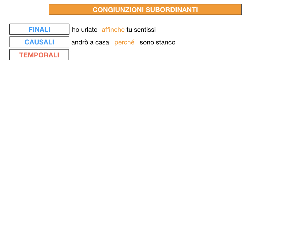 3. GRAMMATICA_CONGIUNZIONI_SUBORDINANTI_SIMULAZIONE.180