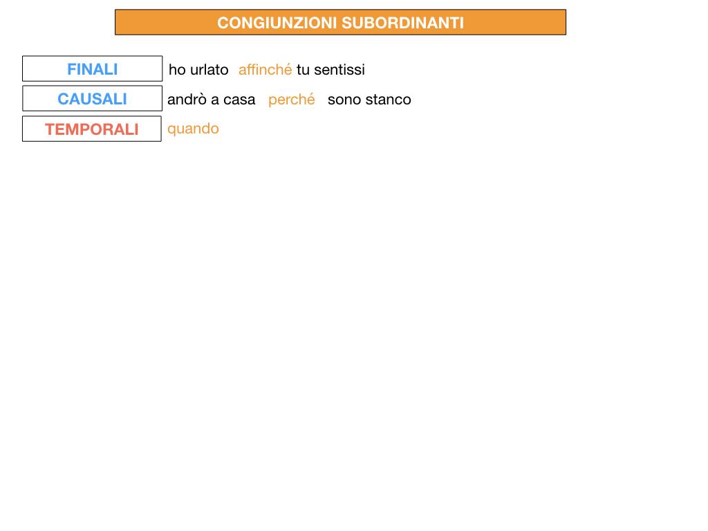 3. GRAMMATICA_CONGIUNZIONI_SUBORDINANTI_SIMULAZIONE.181