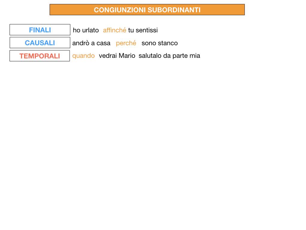 3. GRAMMATICA_CONGIUNZIONI_SUBORDINANTI_SIMULAZIONE.183